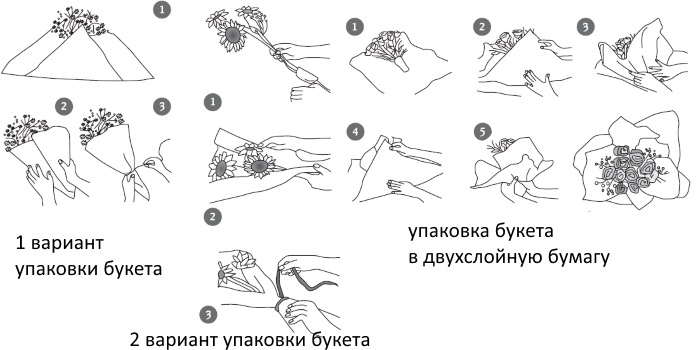 Букеты из зефира и мармелада своими руками. Фото, мастер-классы