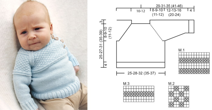 Кофточка для новорожденного спицами 0-1-2-3-4-5-6 месяцев. Схемы, описание для начинающих