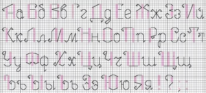 Метрика для девочки-вышивка крестом. Схемы с описанием, шаблоны, инструкции