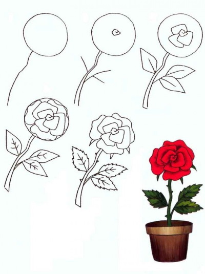 Рисунки гуашью для начинающих простые, красивые на бумаге: пейзаж, натюрморт, цветы, космос