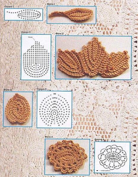 Салфетки крючком: простые и сказочно красивые. Схемы вязания для начинающих