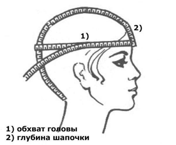 Снуд капюшон спицами. Схемы и описание, инструкции для начинающих. Новые модели для женщин