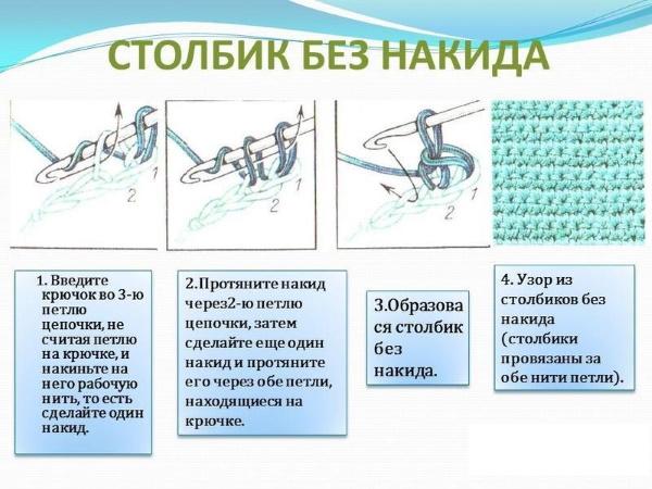 Вязаные жилетки для мальчиков спицами, крючком на 1-4 года. Схемы с описанием