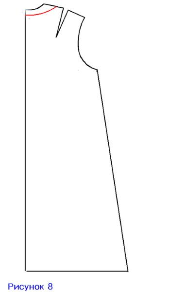 Сарафан из вельвета женский. Выкройка, фото, как сшить, размеры