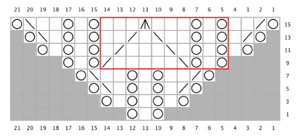 Шаль Харуни спицами. Схема и описание для начинающих, простая модель с двойной каймой, узоры