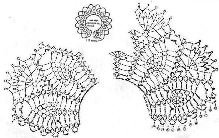 Воротники крючком. Как вязать, схема и описание ажурных, кружевных для начинающих