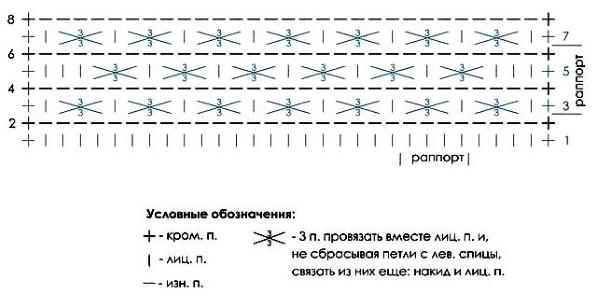 Узор Звездочки спицами. Схема и описание, как связать по кругу снуд, шапку, кофту. Фото