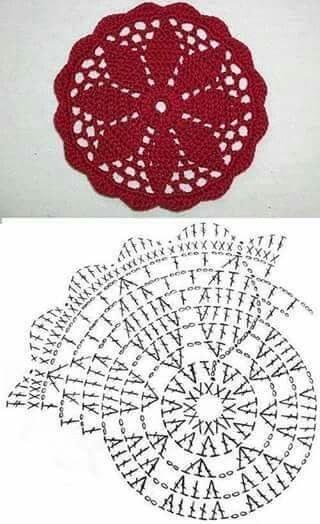 Вязание ковриков (половиков) крючком из тряпок, старых вещей