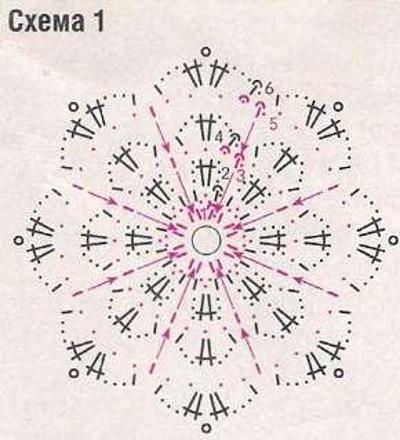 Шарф-капюшон крючком. Схемы и описание вязания, фото